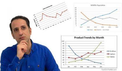 آموزش رایتینگ آکادمیک line graph