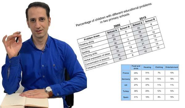 آموزش رایتینگ آکادمیک table