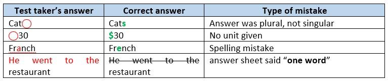erro-types-table