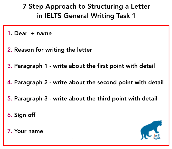 ielts general writing task 1 structure