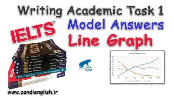 نمونه رایتینگ نمودار گراف خطی Line graph