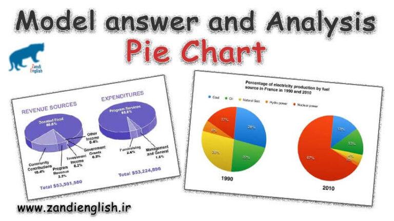 نمونه رایتینگ pie chart
