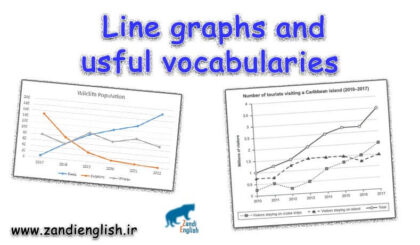 Line graphs and usful vocabularies