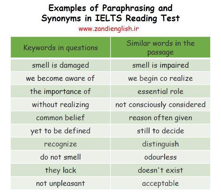 مثال برای پارافریز در reading